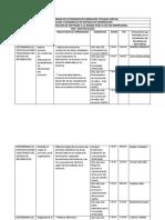 Estructurar El Cronograma Del Programa de Formación Titulada - SANDRA ARENALES