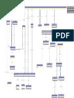 Relational-FinTop-FinCeCashManagement-FinCeBankStatements