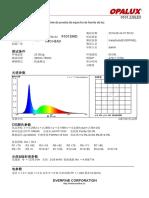 9101smd New Cie Test