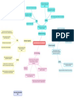 Meta 2.2 Mapa mental.pdf