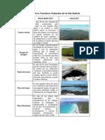 Atractivos Turísticos Naturales de la Isla Isabela.docx