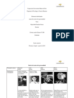 matriz de teorias de la personalidad.docx