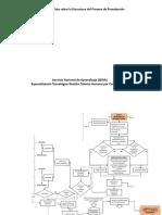 Actividad 3 Diagrama de Flujo