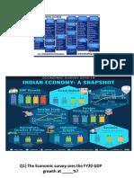 indian eco upsc pdf