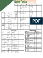 Formulario de Máquinas térmicas