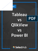 Tableau vs QlikView vs Power BI SelectHub