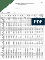 FAR 2A Current Appropriation 2018 (URS File-3Q) as of quarter ending September 30,  2018