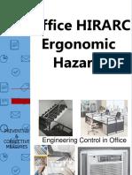 Module4 HIRARC(Ergonomics)