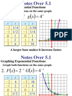 Graphing Exponentialfunction