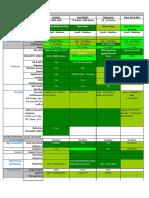 Firewall Comparison Chart (1)