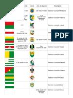 Anexo_Banderas y Escudos de Los Departamentos de Colombia - Wikipedia, La Enciclopedia Libre