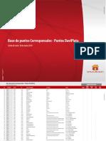 BASE+DE+PUNTOS+CORRESPONSAL+-+PUNTOS+DAVIPLATA+JUNIO+2019+COM
