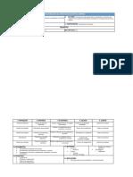 Caracterizacion de Procesos de Gestion de Compras
