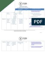 Modelo Proyecto Educativo