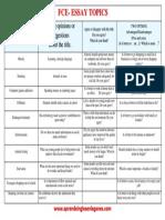FCE - ESSAY TOPICS.pdf