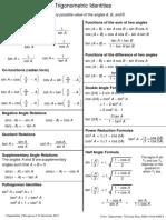 TrigIdentities.pdf