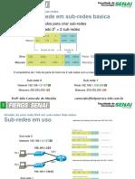 Apresentação de Sub Redes e Calculos