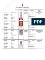 Civil Officer List