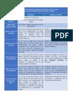 Actualizaciones Decreto  1072/15