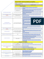 QI Clinical Guidelines