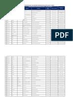 Locales Provisionales Para Recepcion Cv Asistentes de Procesos de Aplicación Ece y Em 2019 (003)