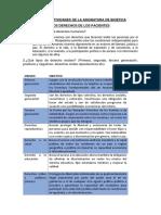 Bioetica Semana 4.docx