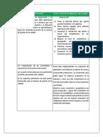 Ejercicio Practico AA3