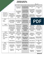 IRE5 Oral Presentation Rubric 2019-10 (1)