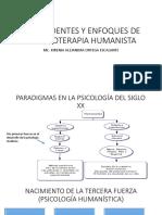 ANTECEDENTES Y ENFOQUES DE LA PSICOTERAPIA HUMANISTA.pptx