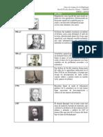 EDAFOLOGIA TIME LINE.pdf