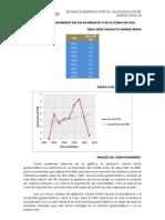 ESTUDIO DE COMPORTAMIENTO DEL PIB GUATEMALTECO EN LA ÚLTIMA DÉCADA