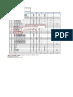 Load List PLTMH (draft)