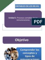03 Concepto y Tipo de Remuneraciones.pptx