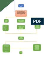 legislacion documental mapa.docx