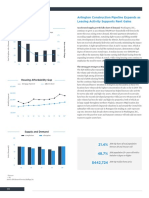 2019 IPA Midyear Washington, D.C. Multifamily Investment Forecast Report