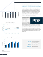2019 IPA Midyear New York City Multifamily Investment Forecast Report