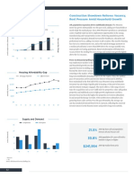 2019 IPA Midyear Houston Multifamily Investment Forecast Report