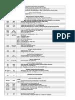 Standard Reference List