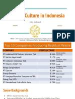 Sachet Culture in Indonesia