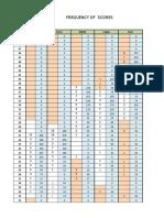 UPDATED TRMES -TEST-CONSOLIDATION-FORM-1st-QTR-MATH-complete-data_1.xlsx