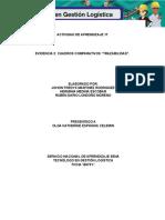 """EVIDENCIA 2 CUADROS COMPARATIVOS """"TRAZABILIDAD""""..docx"""
