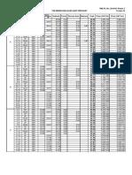 20190328-Pricelist Phase 3.pdf