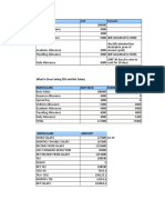 Tds on Salary With Allowances Assignments (1)