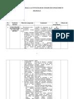 1.2 Planificare Sem II Balbaiala