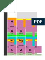 Periodic Chart XML Excelhero
