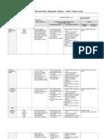 Planificación Mensual Unidad 1- 5° Básico