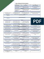 Full Oral Pesentations Rubric - Rúbrica Para Presentaciones Orales.docx
