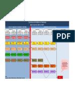 Analisis de Sistema Plan de Carrera