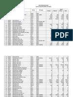 Revisi K-E Data Kesesuaian Formularium