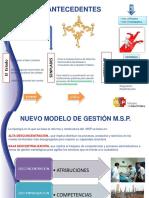 ModeloGestion Salud